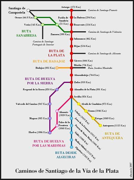 Ruta camino de Santiago de la Vía de la Plata